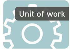 Take a chance - unit of work (Years 7-9). This unit provides students with a real-life context to investigate the language of chance and how events may be manipulated to alter the chance of something happening. It also introduces the use of fractions, decimals and percentages when looking at probability.