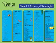ideal protein meal planner - Google Search