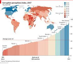 Corruption is still rife around the world - Daily chart