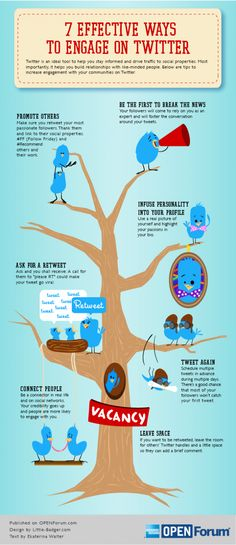 7 Effective Ways To Engage On Twitter Infographic
