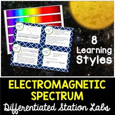 Electromagnetic Spectrum Differentiated Station Lab.  Students will learn about the electromagnetic spectrum using 8 student-led learning styles