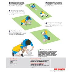 How to coach a low tackle Rugby Drills, Rugby Games, Rugby Training, Training Plan, Tag Rugby, Rugby Workout, Rugby Coaching, Rugby Club, Training Motivation