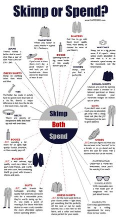 Skimp or Spend? An Illustrated Men's Style Buying Guide – [pin_pinter_full_name] Skimp or Spend? An Illustrated Men's Style Buying Guide Skimp or Spend? An Illustrated Men's Style Buyin… Der Gentleman, Gentleman Style, Gentleman Rules, Mens Style Guide, Men Style Tips, Urban Fashion, Mens Fashion, Fashion Tips, Trendy Fashion