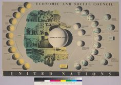 Title: Economic and Social Council-United Nations Creator/Contributor: Issued by United Nations, Department of Public Information, publisher Date: June 1947 Contributing Institution: UC Berkeley, Bancroft Library