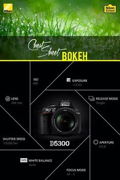 Bokeh photography cheat sheet