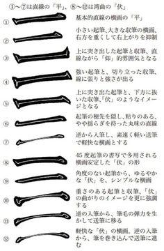 書法解剖 ─ 楷書編 Calligraphy Fonts, Caligraphy, Lettering, Japanese Typography, Japanese Calligraphy, Typo Design, Chinese Brush, Chinese Characters, China Painting