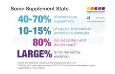 Via UK Anti-Doping