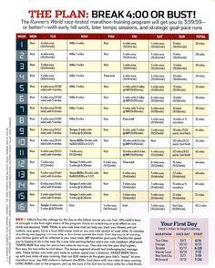 Super marathon training plan 20 weeks Ideas – Famous Last Words Marathon Training Program, Running Training Plan, Training Schedule, Running Workouts, Marathon Training Plan Beginner, Running Humor, Training Equipment, Running Tips, Hal Higdon Marathon Training
