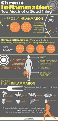 Chronic Inflammation too much of a good thing