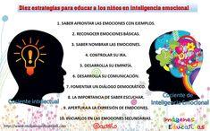 Diez-estrategias-para-educar-a-los-niños-en-inteligencia-emocional.jpg 1.280×794 píxeles