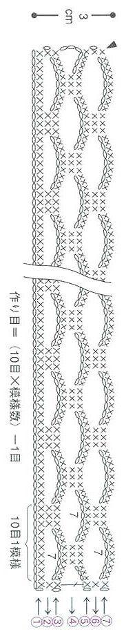 Easiest Crochet Frills Border Ever! Crochet Chocker, Crochet Cord, Crochet Diy, Crochet Bracelet, Crochet Girls, Filet Crochet, Crochet Stitches Chart, Crochet Diagram, Crochet Boarders