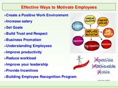 A presentation about how can you motivate your employees. Ways To Motivate Employees, Motivate Yourself, Improve Yourself, Positive Work Environment, Work Goals, Employee Recognition, Improve Productivity, Setting Goals, Leadership