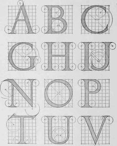 Fig. 2. Alphabet of Classic Renaissance Letters according to Albrecht Durer, adapted and reconstructed by F. C. Brown. (See Fig. 1.)