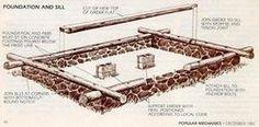 Cómo construir una cabaña de madera desde cero. | eHow en Español
