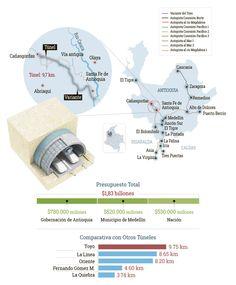 Así será el túnel más largo de Colombia