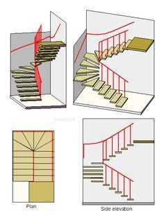 stairs too steep - Google Search