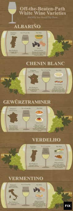 Off-the-Beaten-Path White Wine Varieties And Why You Should Try Them