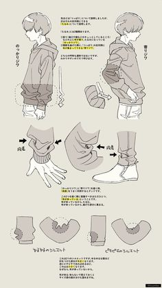 Folds. Fabric. Clothes. Cloth. Tutorial. Reference