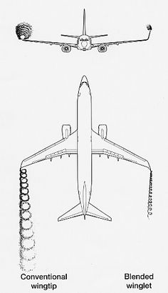 vehicles - Aircraft Controls - Leroy R.