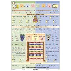 Plus / minus 80 Plus, Plus And Minus, Periodic Table, Learning, Boots, Periodic Table Chart, Periotic Table, Studying, Teaching