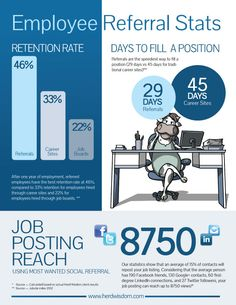 Recruitment and Retention - The Power of Employee Referral.