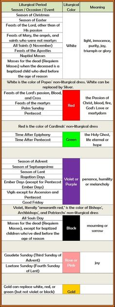 the symbolic meaning of liturgical colors in the Catholic Church.
