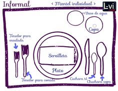 "Poner la mesa... ""informal""  por Lucebuona"