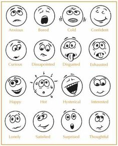 8 Best Images of Feeling Faces Printables - Printable Feelings Faces Emotions, Printable Emotions Chart for Kids and Feelings Faces Chart Emotions Feelings Chart, Feelings And Emotions, Emotions Cards, Feelings Activities, Emotions Preschool, Emotion Faces, Stick Figure Drawing, Emoticons, Emotional Strength