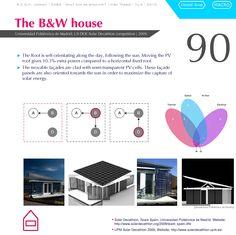 The B House