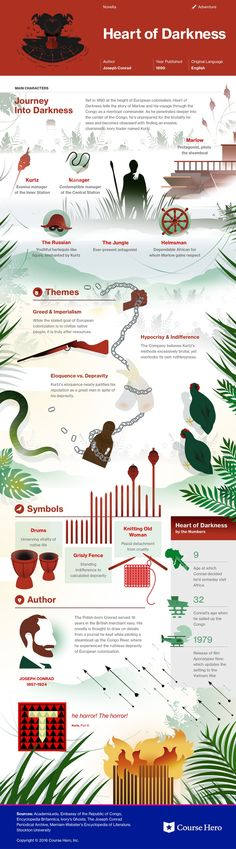 This @CourseHero infographic on Heart of Darkness is both visually stunning and informative!