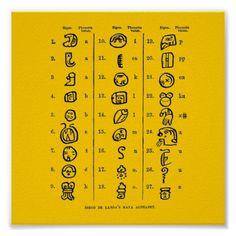 Mayan Alphabet - Bing Images