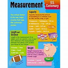 Chart shows U. customary measurement for length and distance, capacity, and weight. Back of chart features reproducible activities, subject information, and helpful tips. x classroom size. Classroom Borders, Metric Conversion Chart, Math Charts, Pet Health Insurance, Bed Wetting, Classroom Decor Themes, Charts For Kids, Nutrition And Dietetics, Teaching Materials