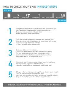 Skin cancer checklist