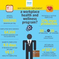 wellness programs in the workplace essay Rationale there are numerous reasons to implement workplace wellness programs into the workplace to begin, many americans spend the majority of their time in the.