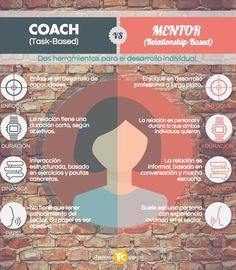 Coach vs mentor en Territorio Creativo