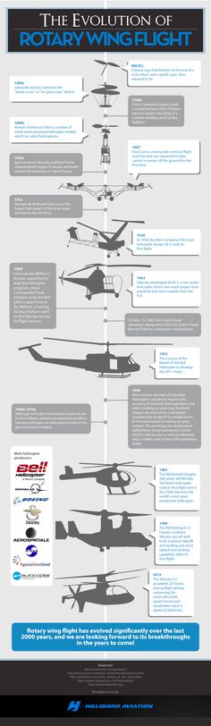 This is a pretty cool #Infographic. Ever wish you could fly? Evolution of Rotary Wing Flight