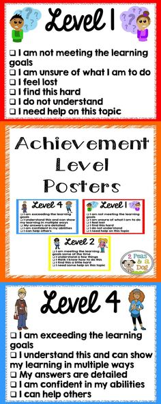 Student Self Assessment Posters | Classroom Freebies, Students And