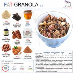 Healthy Tips, Healthy Snacks, Healthy Recipes, Dog Food Recipes, Diet Recipes, Chocolate Chip Granola Bars, Batch Cooking, World Recipes, Breakfast