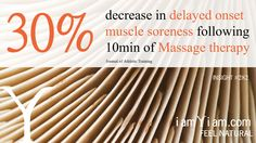 30% decrease in delayed onset muscle soreness following 10 min of Massage therapy #iamYiam