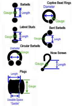 labret piercing gauge chart | Adorn: Tattoos.Piercing.Jewelry | Portland, OR Body Jewelry Size Info