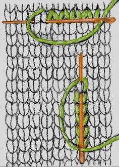 Neuloksen koristelu silmukoita jäljittelemällä pistokirjonnalla, engl. Duplicate Stitch | Punomo