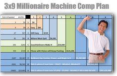 3×9 Millionaire Machine! Bem vindos so Projeto : 3×9 Millionaire Machine! Desde já obrigado por sua visita! http://www.3x9millionairemachine.com/?fransilver