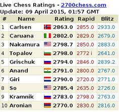 chess-news.ru | Chess news
