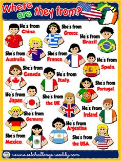 #COUNTRIES - POSTER 2 AVAILABLE IN PACK LET'S TALK ABOUT... WHO WE ARE! ON SALE! - NOW ONLY 4€