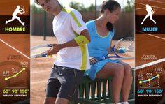 ¡Dale un buen smash a las calorías! - Blog #Tenis #Decathlon - Passing Shot http://blog.tenis.decathlon.es/204/dale-un-buen-smash-las-calorias