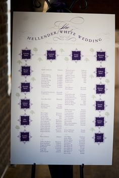 SUCH a smart seating chart: guests are listed alphabetically with their table name and then the tables are mapped!