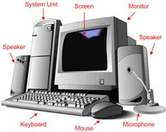 A Beginner's Guide To Computers: Parts Of A Computer & How Computers Work Grade 2