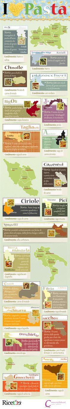 Regional Italian pasta.  Un formato per ogni regione #italia #pasta