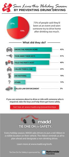 MADD - Save Lives this Holiday Season