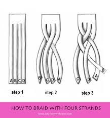 how to braid with four strads에 대한 이미지 검색결과